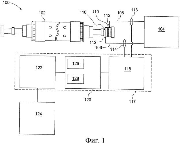 Система контроля генератора и способ пассивного контроля генератора