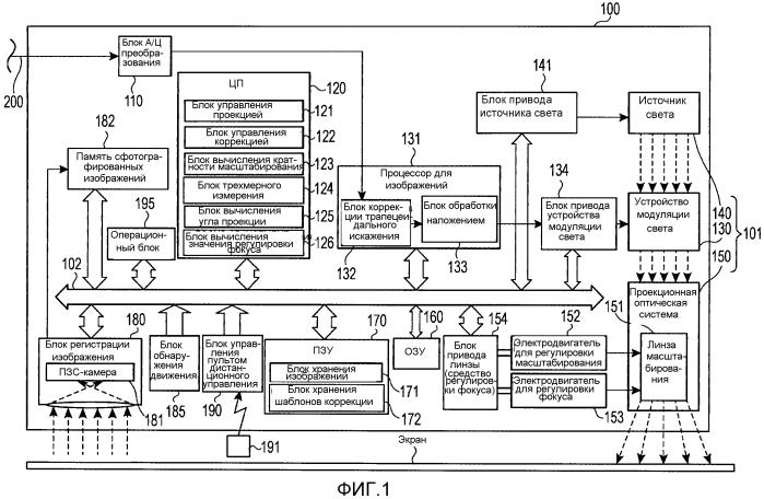 Проектор и способ управления проектором