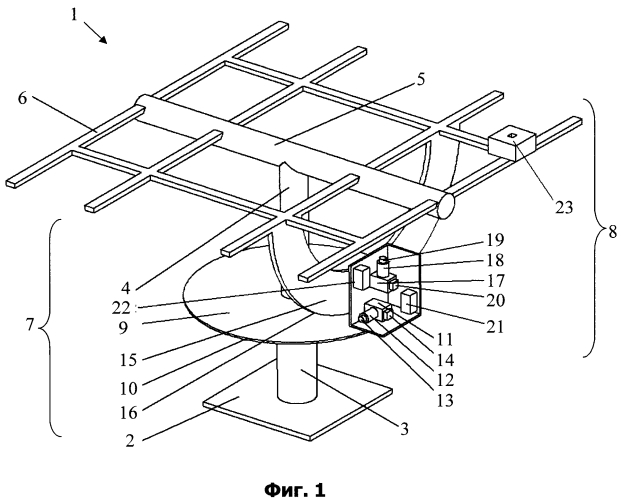 Система позиционирования и слежения за солнцем концентраторной фотоэнергоустановки
