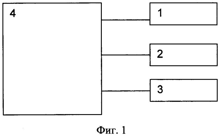 Система и способ автоматической фиксации несанкционированного прохода через зону контроля