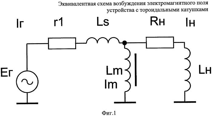 Устройство для генерации электромагнитного поля тороидальной катушкой в геологической среде
