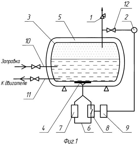 Устройство стабилизации давления в ёмкости криогенного газового топлива (варианты)