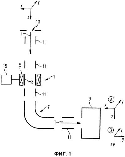 Устройство детектирования спина для измерения компонент вектора спина, преобладающего в пучке частиц