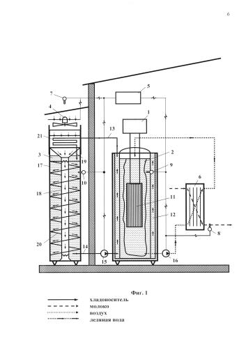 Ресурсосберегающая гибридная установка для охлаждения молока на фермах