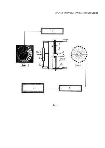 Способ доводки колес турбомашин