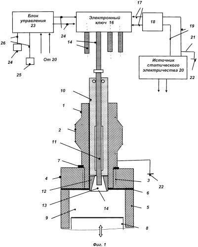 Способ воспламенения топливовоздушной смеси и система электростатического зажигания