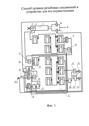 Способ затяжки резьбовых соединений и устройство для его осуществления