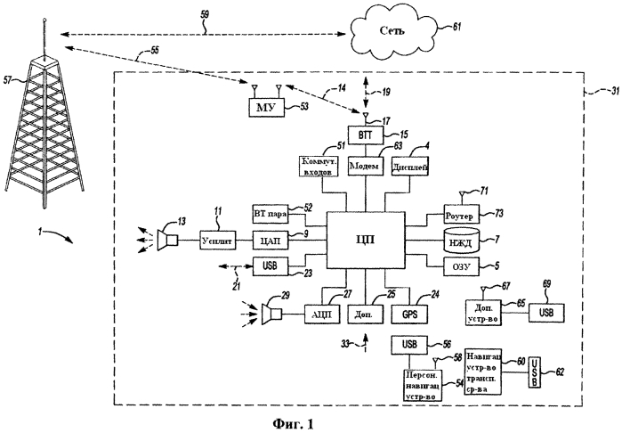 Способ и система навигации транспортного средства