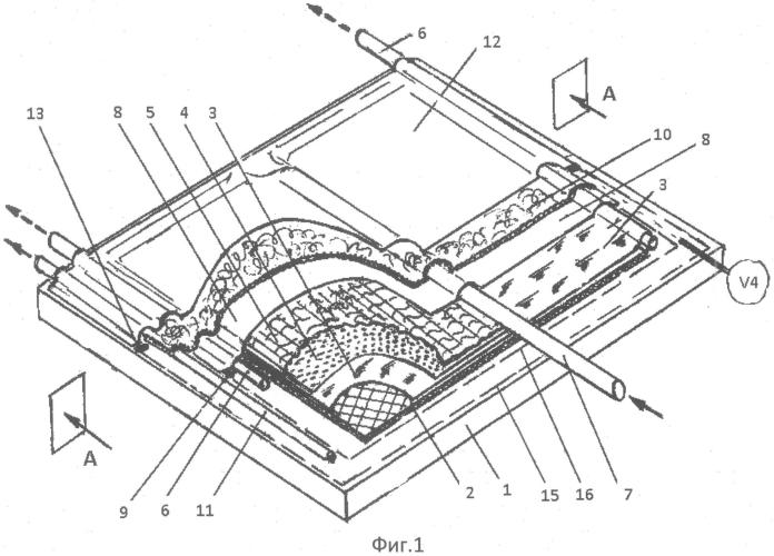 Способ формования деталей из полимерных композиционных материалов с использованием двойного вакуумного пакета