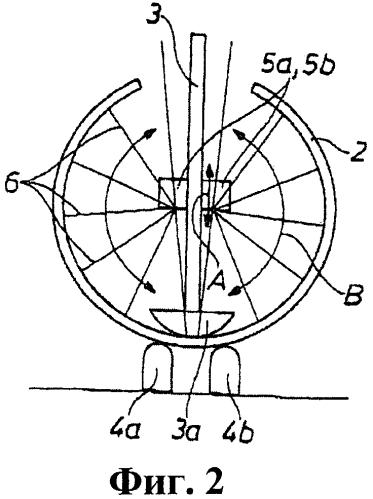 Автоматизация трубоформовочного пресса с источником света для измерения внутреннего контура трубы