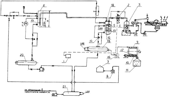 Система автоматического управления и регулировния экологической безопасностью выбросов высокотемпературных газов, водяного пара с дисперсным материалом и радиоактивной пылью при аварии атомных реакторов