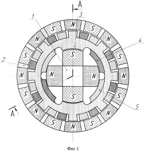 Соосный магнитный редуктор-мультипликатор узякова