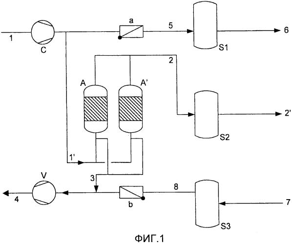 Способ и устройство адсорбции при переменном давлении и с использованием вакуума с промежуточным накоплением