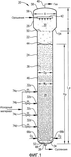 Окислительная система с вторичным реактором для боковой фракции