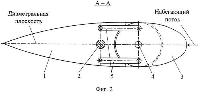 Судовое рулевое устройство