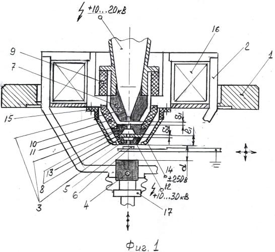 Иммерсионный магнитный объектив эмиссионного электронного микроскопа