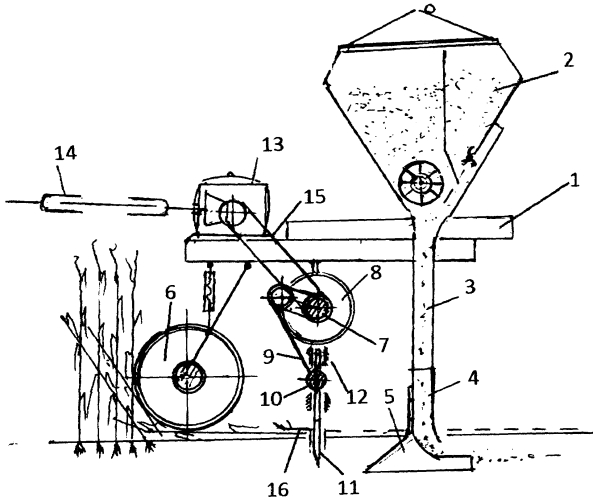 Комбинированный почвообрабатывающе-посевной агрегат