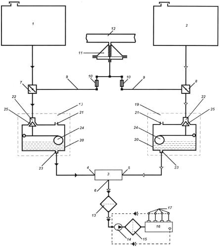 Двухтопливная система дизеля