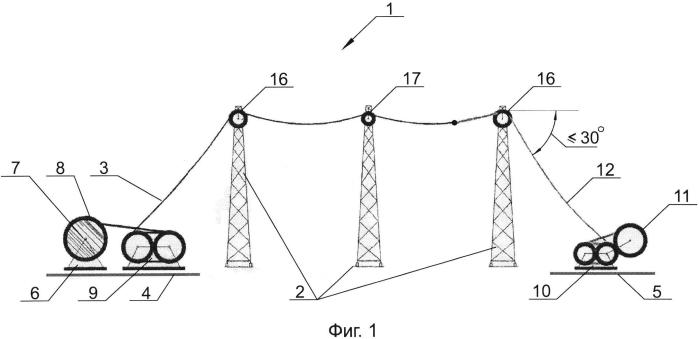 Способ возведения распределительной сети электропередачи и распределительная сеть электропередачи. способ эксплуатации распределительной сети электропередачи. фазный электропровод воздушной линии электропередачи влэп и способ прокладки фазного электропровода воздушной линии электропередачи влэп. способ транспортирования электроэнергии