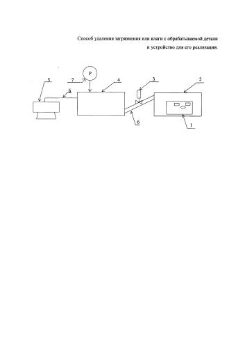 Способ удаления загрязнения или влаги с обрабатываемой детали и устройство для его реализации