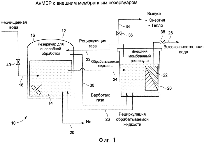Способ утилизации образующегося внутри системы биогаза для эксплуатации замкнутой мембранной системы