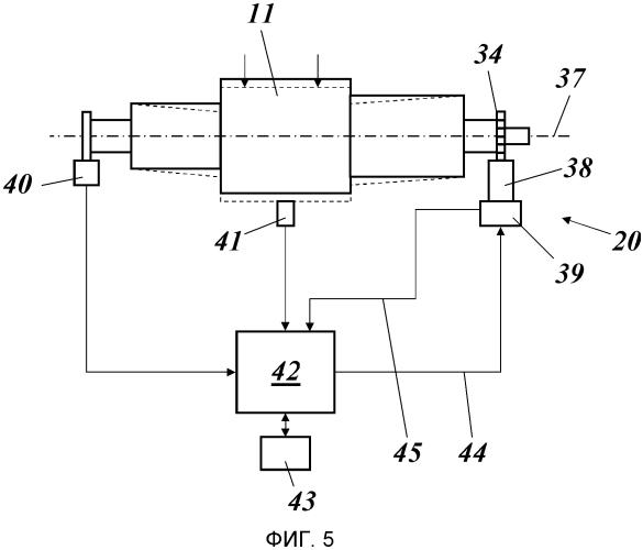 Способ валоповорота ротора турбомашины, валоповоротное устройство для валоповорота ротора турбомашины и газовая турбина, содержащая упомянутое валоповоротное устройство