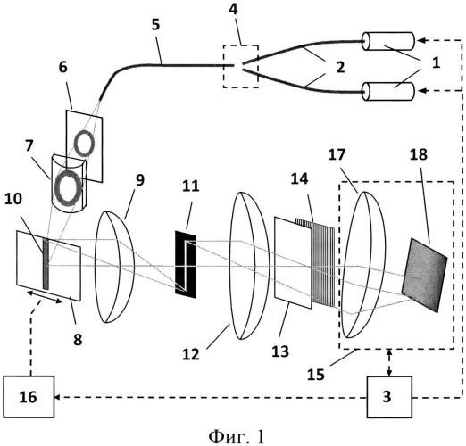Конфокальный спектроанализатор изображений