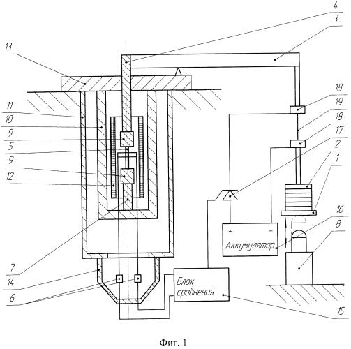 Установка для механических испытаний в условиях малоциклового нагружения образцов из токсичных материалов