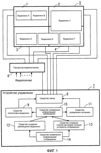 Система с несколькими устройствами отображения