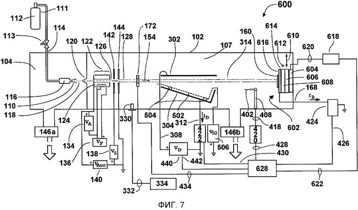 Способ и устройство обработки нейтральным пучком, основанные на технологии пучка газовых кластерных ионов