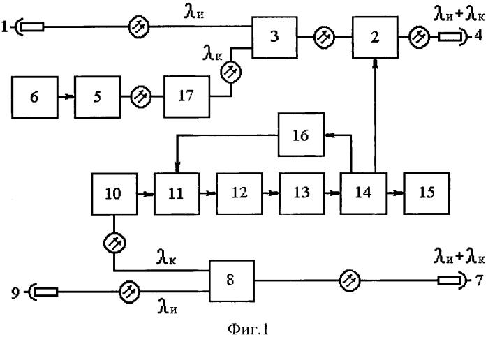 Контроллер защиты волоконно-оптических линий