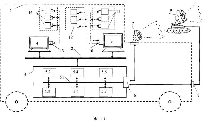 Многофункциональная оптико-электронная испытательная станция