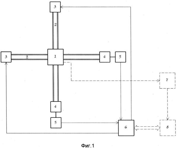 Устройство для автоматического регулирования положения объекта по двум взаимно перпендикулярным направлениям