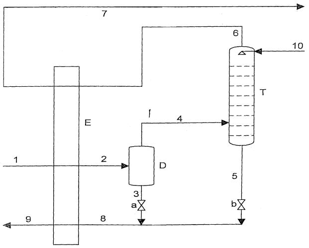 Способ отделения микрокомпонентов от фракции, содержащей по меньшей мере азот и гелий