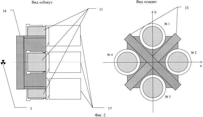 Устройство для определения направления на источник гамма-излучения по двум координатам в телесном угле 2π стерадиан