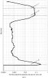 Способ контроля стабильности внутренних барьеров безопасности в пункте консервации уран-графитового реактора