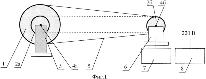 Дисковый фантом для контроля измерения скоростей при фазо-контрастной магнитно-резонансной томографии и способ контроля измерения линейной и объемной скорости движения фантома