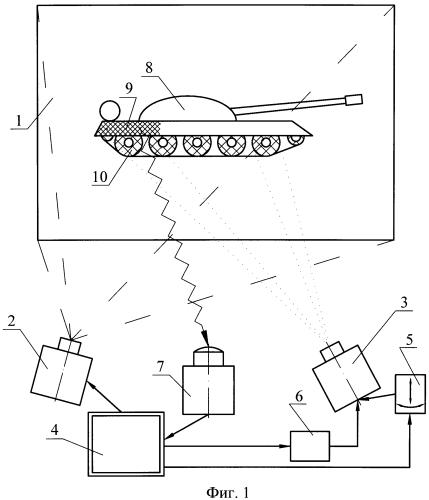 Способ формирования проекционной мишени и устройство для его осуществления