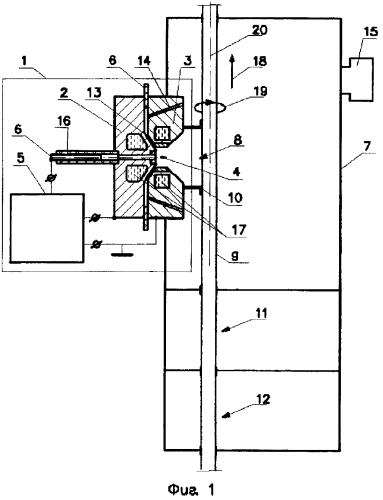 Плазменная обработка поверхности с использованием разряда пинчевого типа