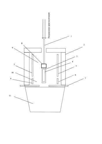 Способ получения деталей из жаропрочного сплава на основе ниобия с направленной композиционной структурой