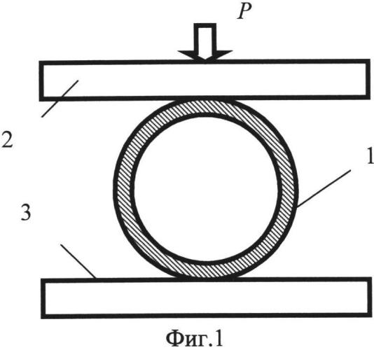 Способ получения полос из немерных отрезков труб