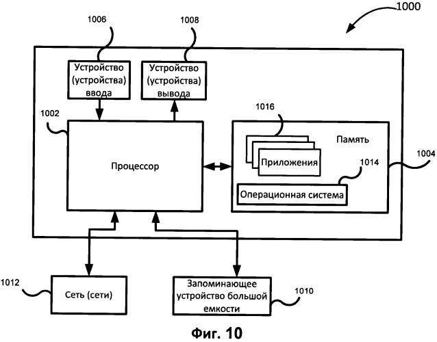 Универсальное представление текста с возможностью поддержки различных форматов документов и текстовая подсистема