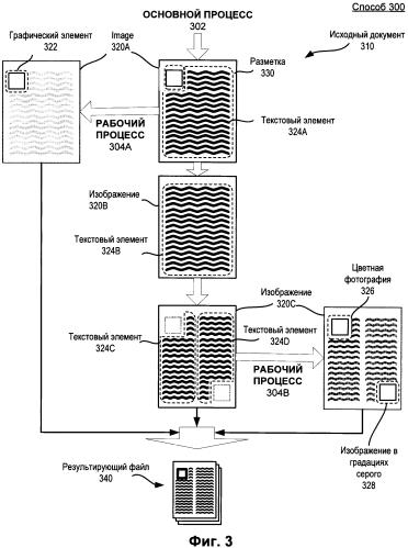 Обработка документа с использованием нескольких потоков обработки