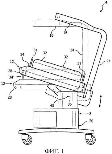 Устройство кровати с подвижным узлом обогревателя