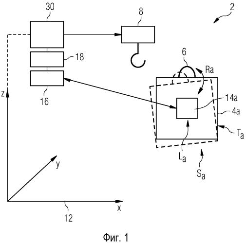 Способ и устройство для определения местоположения точки захвата объекта в установке