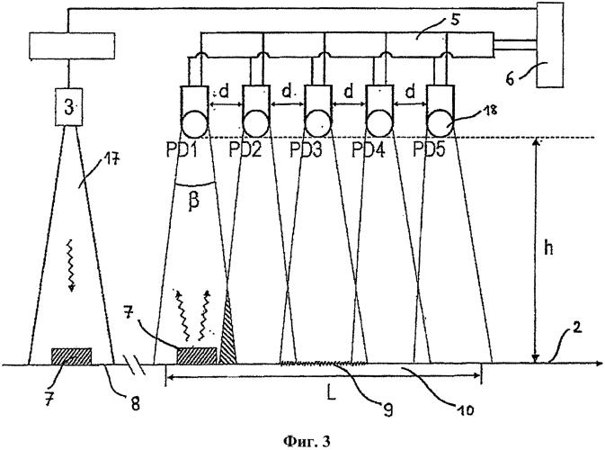 Сканирующее устройство для измерения времени затухания на поточной линии