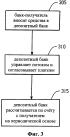 Спонсированные счета для осуществленной с помощью компьютера платежной системы
