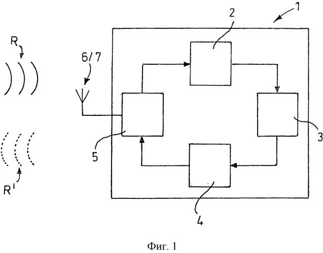 Активные устройства установки помех, действующие против источников излучения радара, а также способ для защиты объектов с помощью подобного рода устройств установки помех