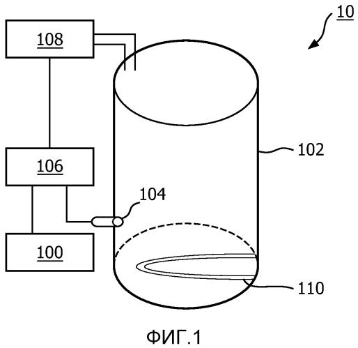 Управление подачей коагулянта при производстве тофу