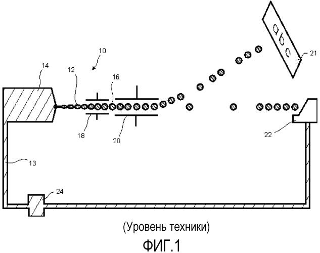 Способ и устройство получения однородных чернил для струйных принтеров